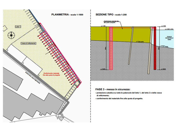 Planimetry and section of the reclaimed area