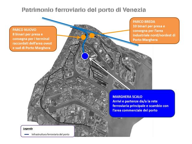 Il patrimonio ferroviario del porto di Venezia