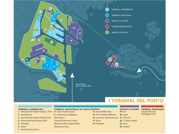 I terminal del Porto di Venezia