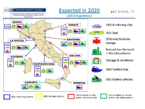 Porti italiani coinvolti nell'iniziativa GAINN_IT