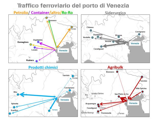 Traffico ferroviario del porto di Venezia