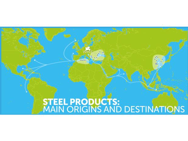 Origine e destinazione degli steel products