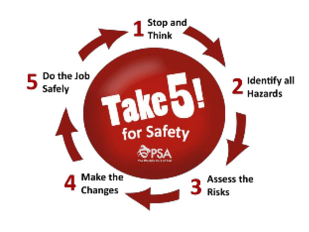 PSA Safety Week