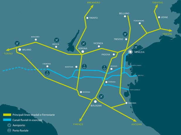 Italy's inland navigation system