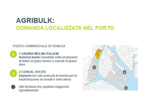 Domanda localizzata nel porto