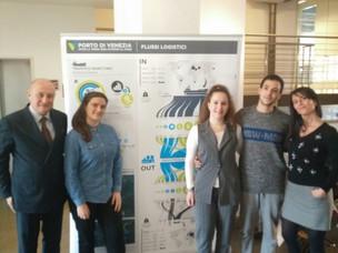 Studenti dell'istituto nautico Venier in stage al Porto di Venezia